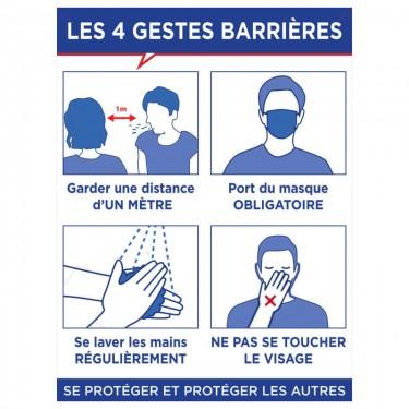 Panneau Les 4 gestes barrières